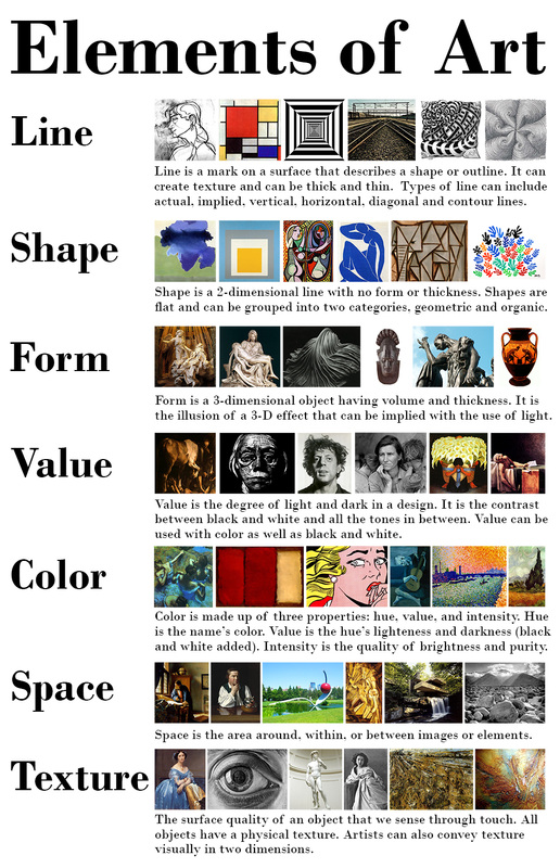 7 Elements Of Art And Their Definitions : Process journal mrs milewski s digital classroom